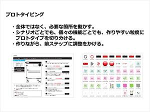 ユーザーエクスペリエンス講座2日目 [ 後編 ] 「デザイン要件から解決案(プロトタイプ)を作成する」についての資料画像