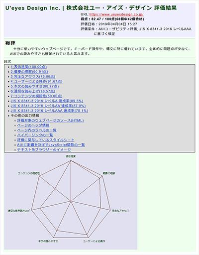 WAIV - ウェブアクセシビリティ評価ツールの評価結果画面